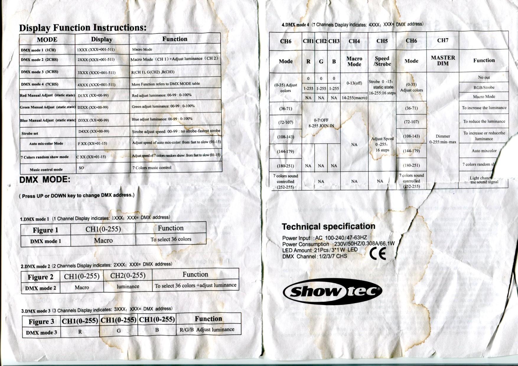 mini mac wash manual